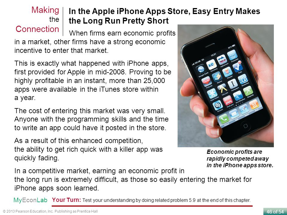 Making the Connection In the Apple iPhone Apps Store, Easy Entry Makes the Long Run Pretty Short. When firms earn economic profits.