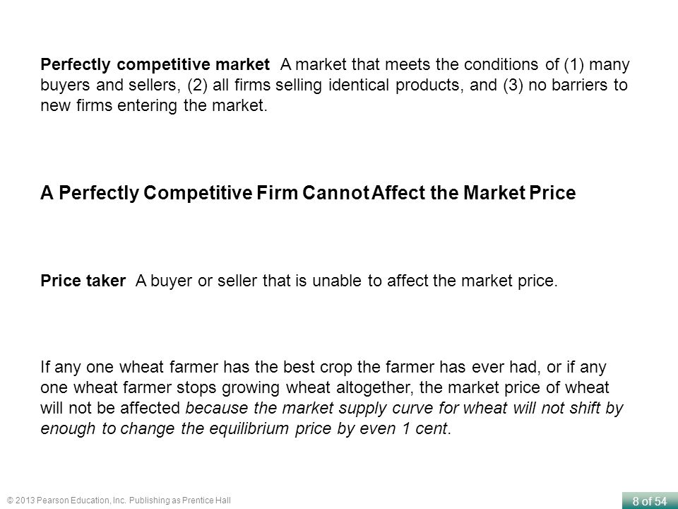 A Perfectly Competitive Firm Cannot Affect the Market Price