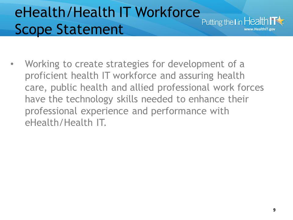 eHealth Workforce Need