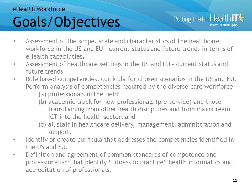 eHealth Workforce Work Plan…