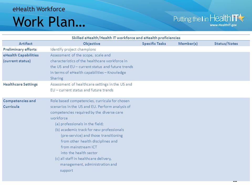 eHealth Workforce Work Plan Continued