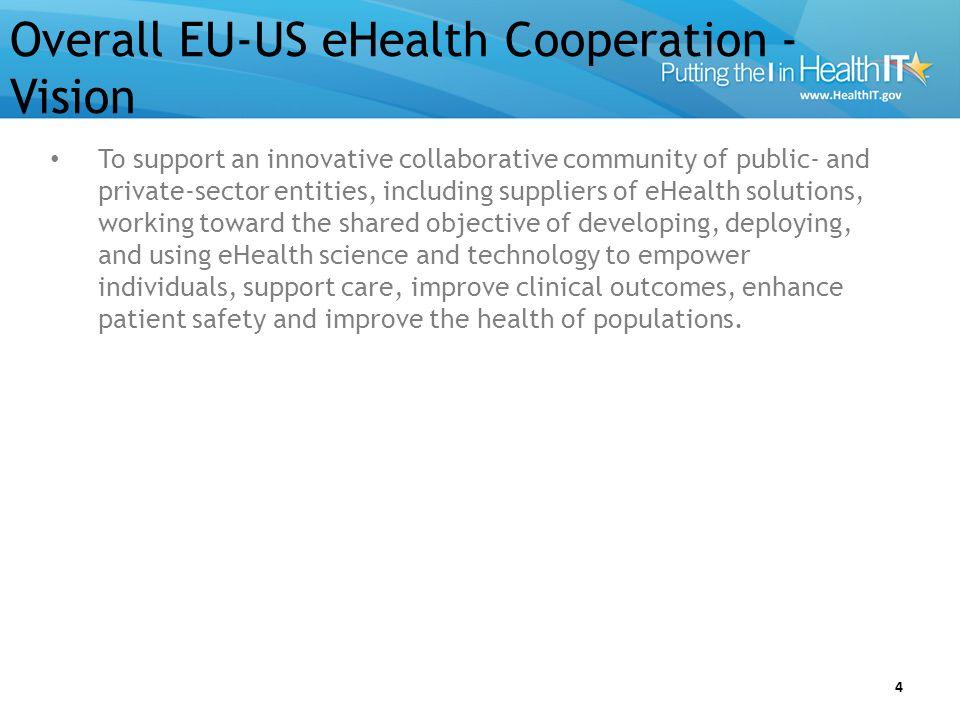 EU-US eHealth Cooperation Executive Summary…