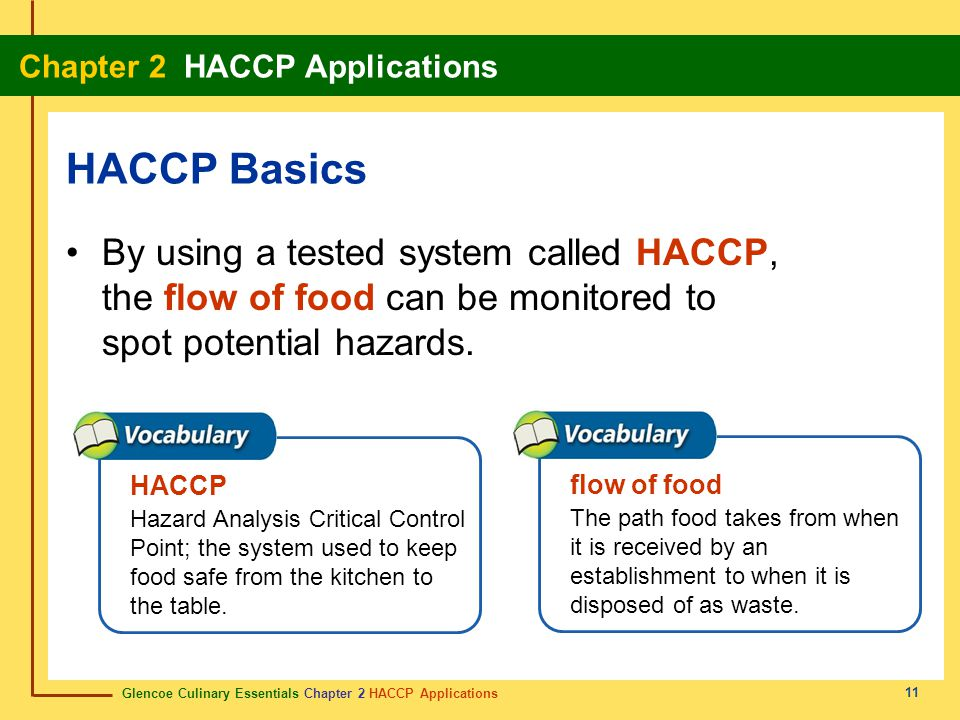 Section 2 1 the safe foodhandler ppt video online download - Procedure haccp cuisine ...