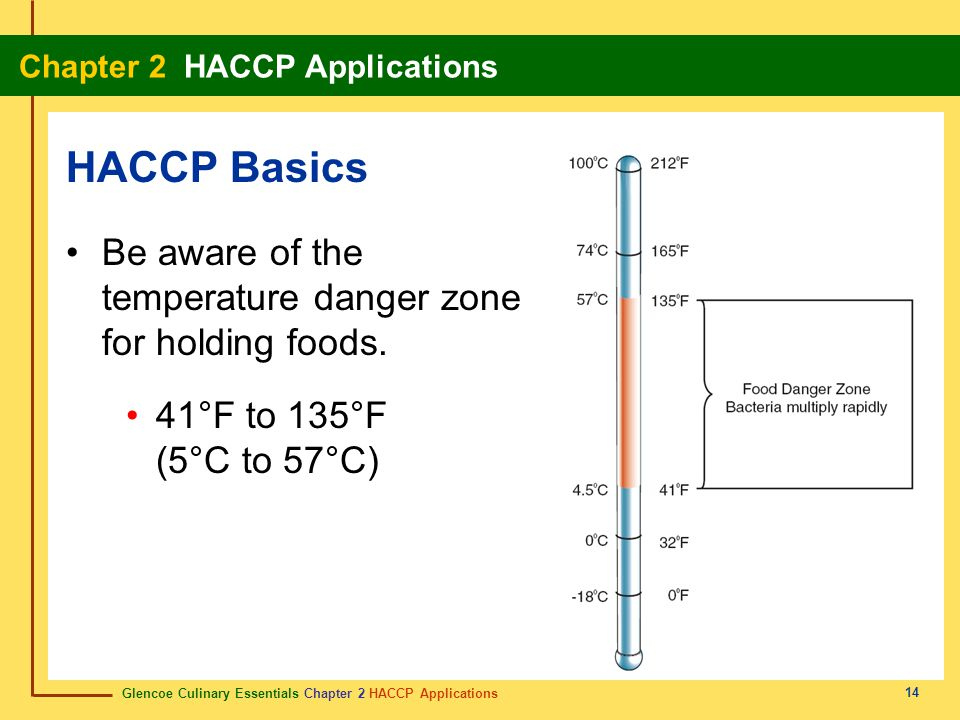 HACCP Basics Be aware of the temperature danger zone for holding foods.