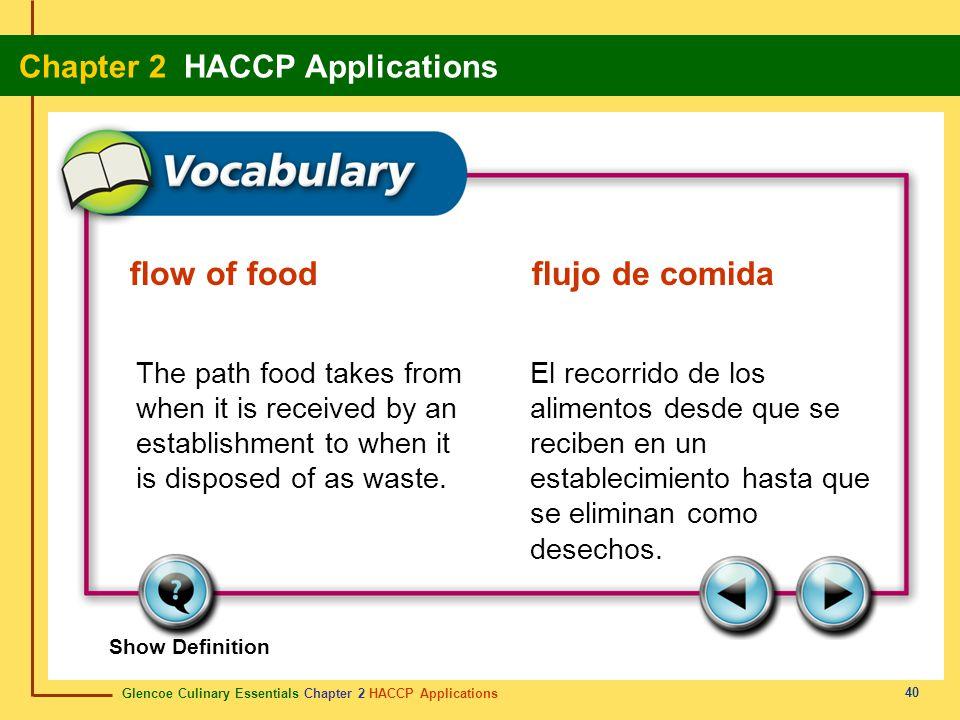 flow of food flujo de comida