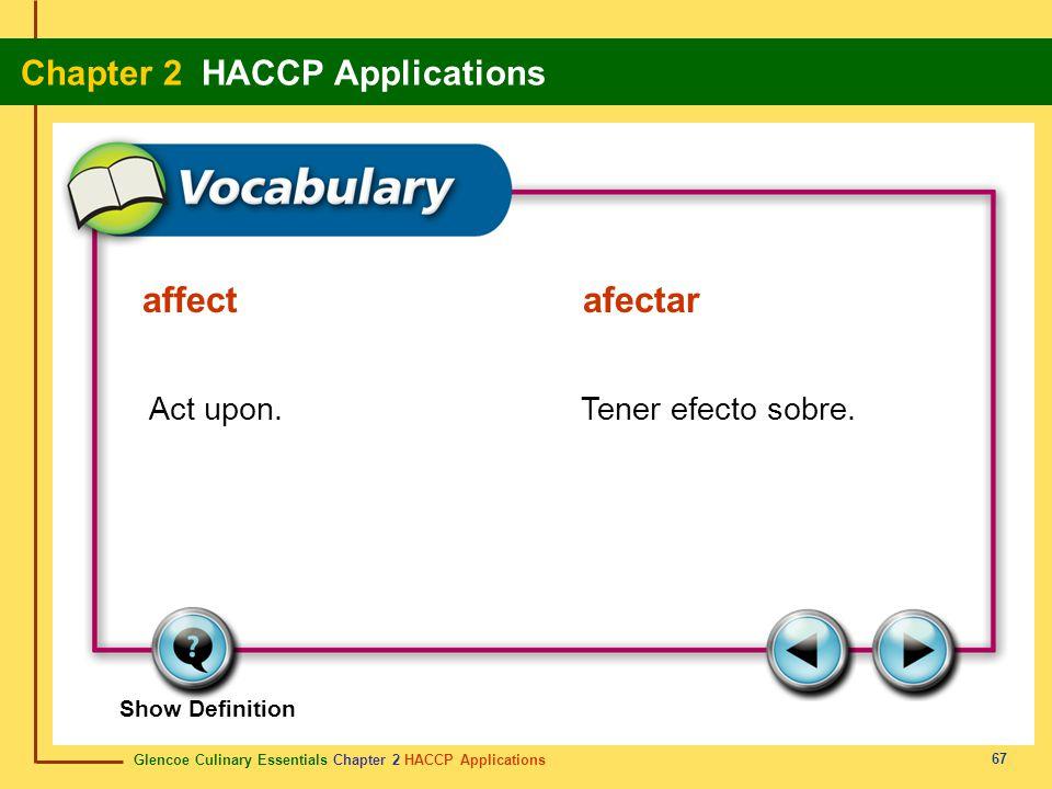 affect afectar Act upon. Tener efecto sobre.