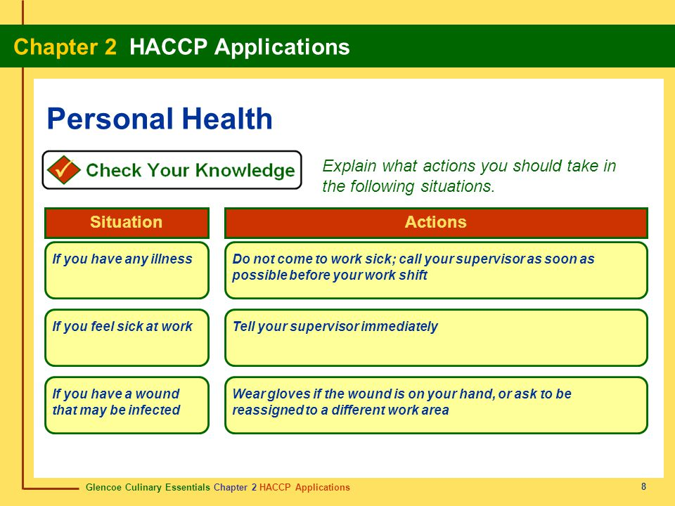 Personal Health Explain what actions you should take in the following situations. Situation. Actions.