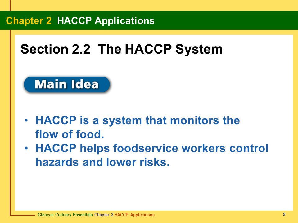 Section 2.2 The HACCP System