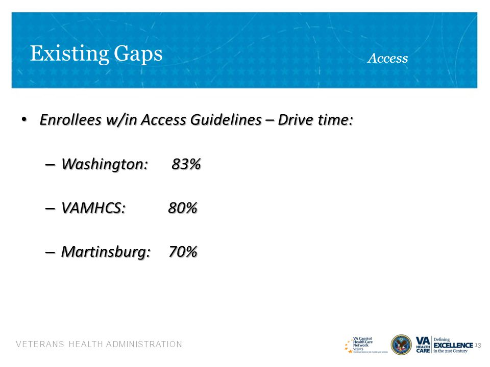Existing Gaps Enrollees w/in Access Guidelines – Drive time: