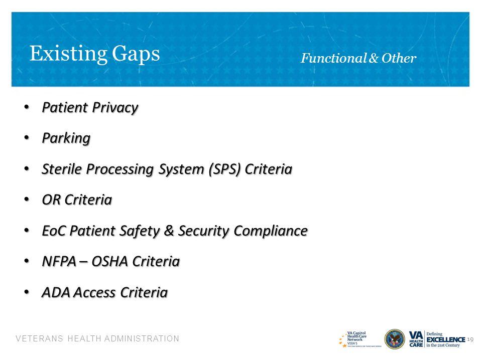 Existing Gaps Patient Privacy Parking