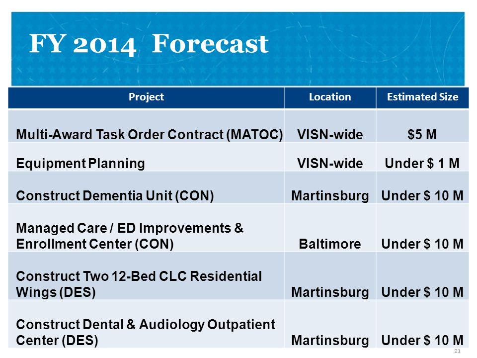 FY 2014 Forecast Vision for FY 2014