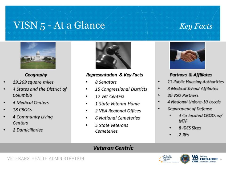 VISN 5 - At a Glance Key Facts Veteran Centric Geography