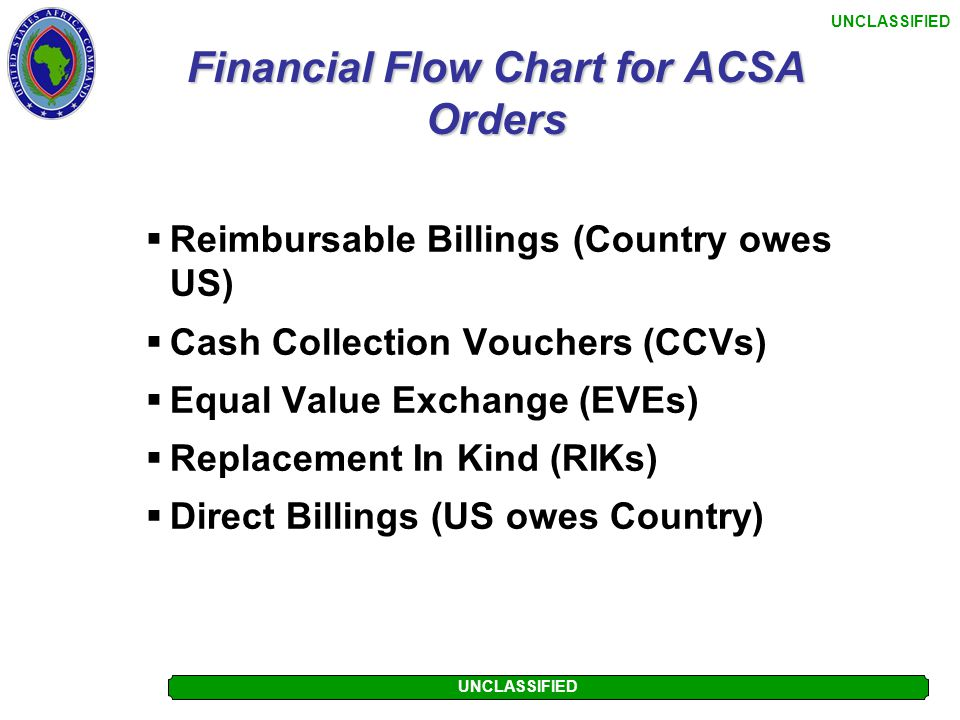 Financial Flow Chart for ACSA Orders