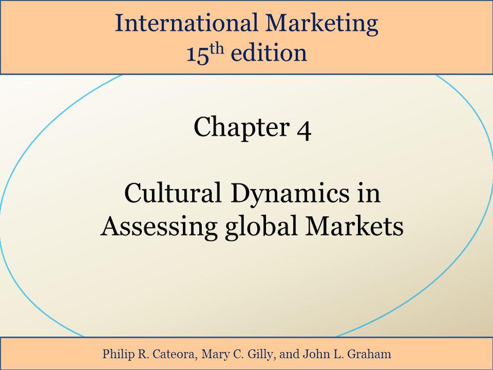 Assessing global Markets