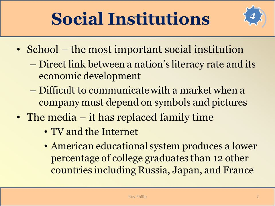 Social Institutions School – the most important social institution