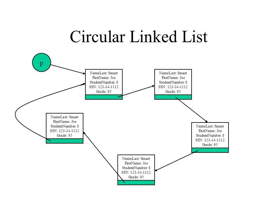 Circular Linked List p NameLast: Smart FirstName: Joe StudentNumber: 8