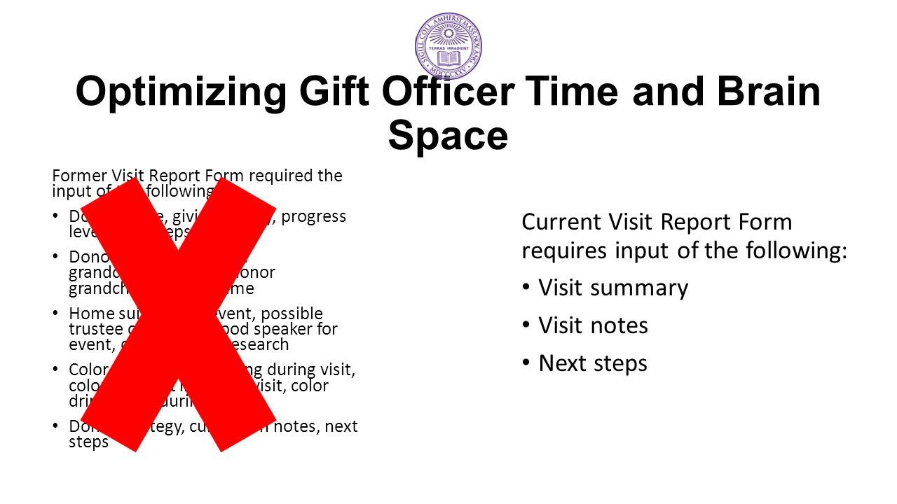 Optimizing Gift Officer Time and Brain Space