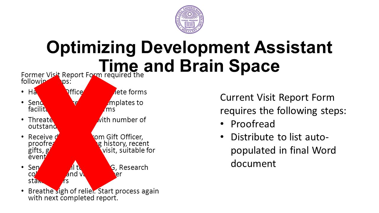 Optimizing Development Assistant Time and Brain Space