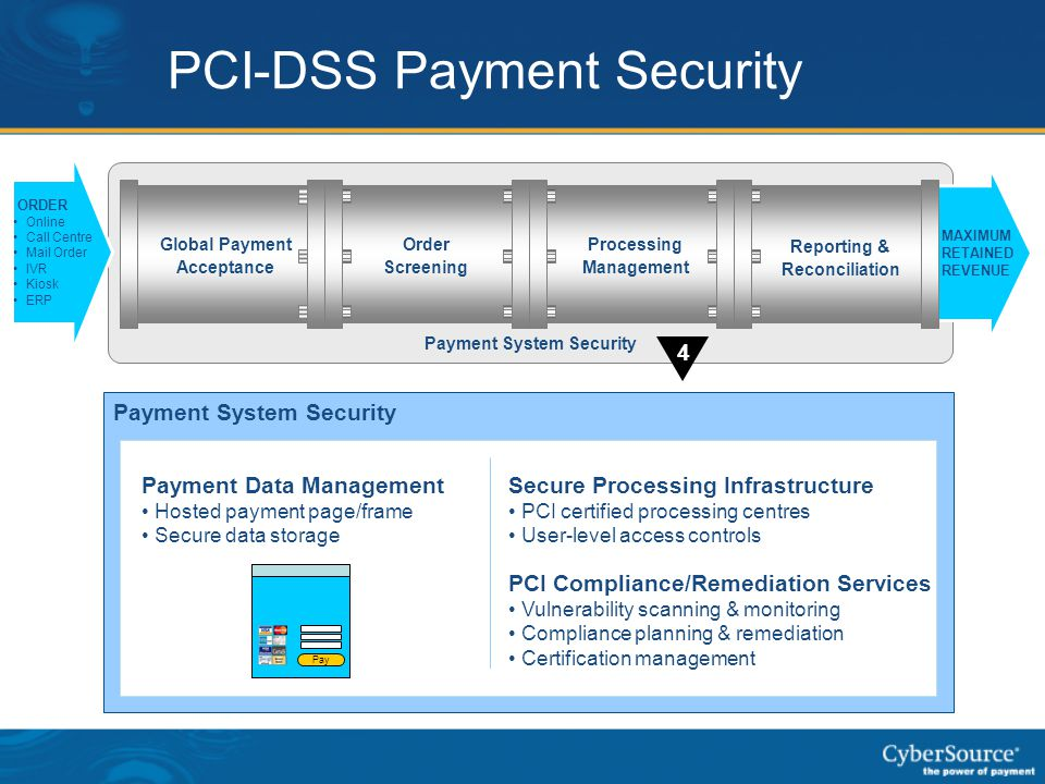 PCI-DSS Payment Security