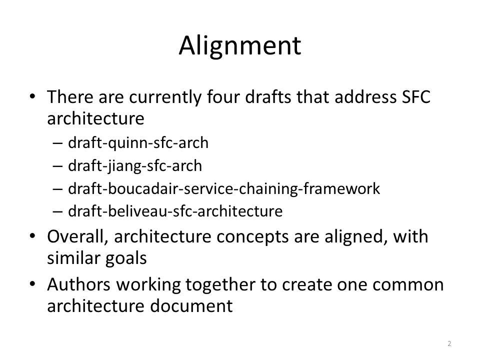 Core Architecture Principles