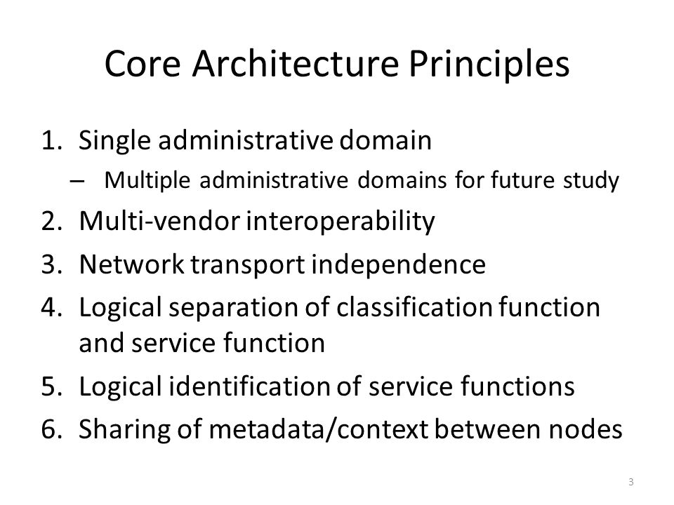 Simplified Architecture