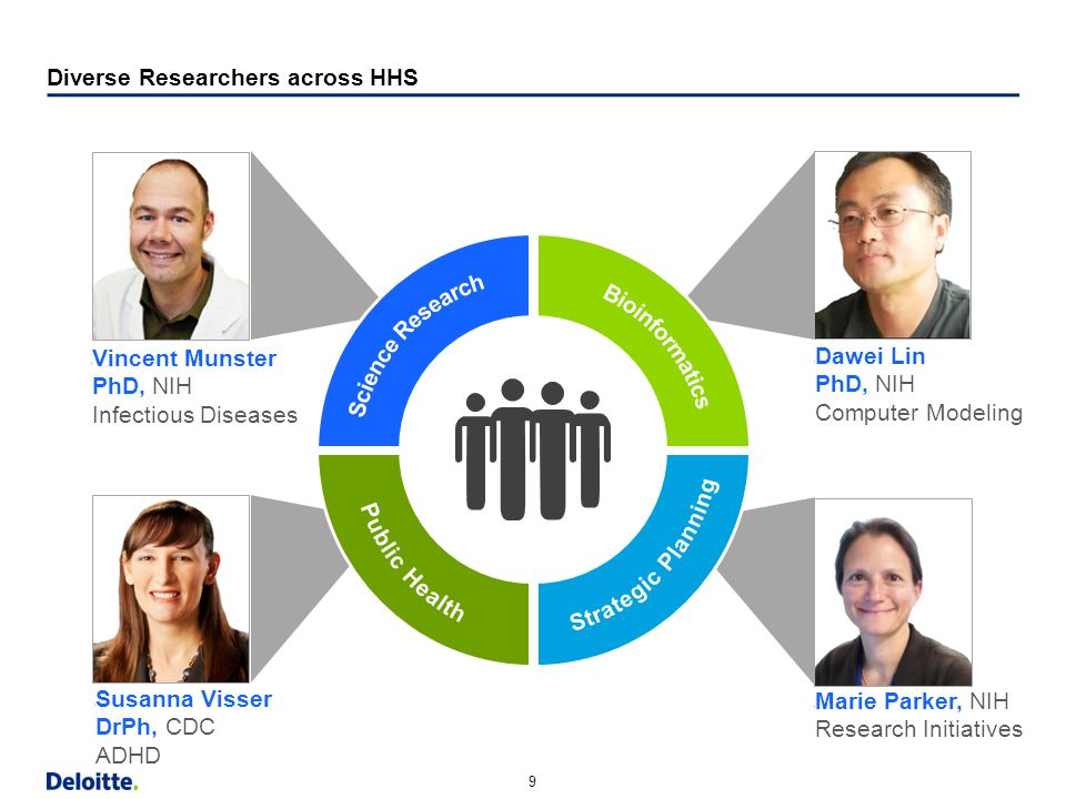 Diverse Researchers across HHS