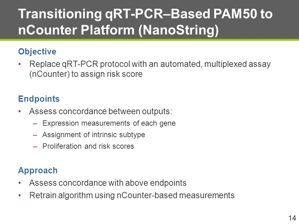 Transitioning qRT-PCR–Based PAM50 to nCounter Platform (NanoString)