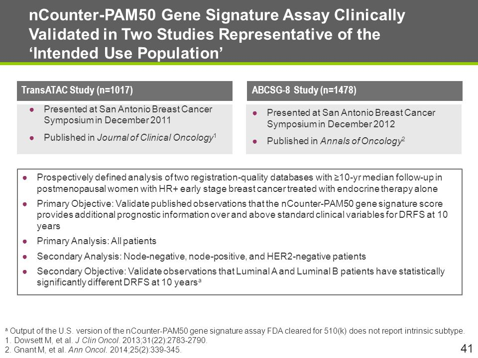 nCounter-PAM50 Gene Signature Assay Clinically Validated in Two Studies Representative of the 'Intended Use Population'