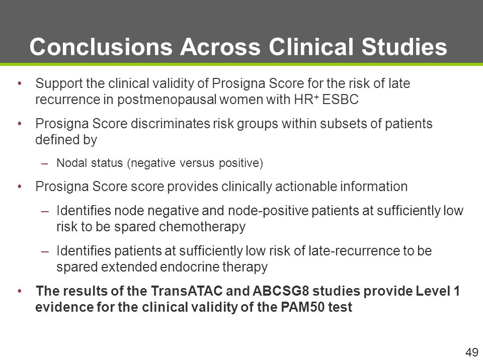 Conclusions Across Clinical Studies