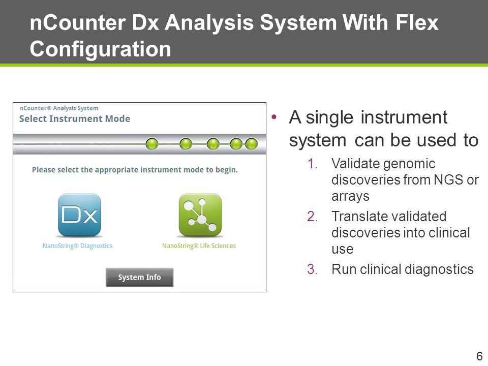 nCounter Dx Analysis System With Flex Configuration