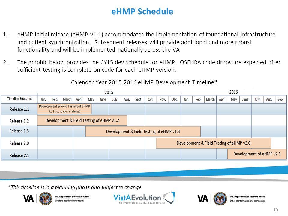 Calendar Year 2015-2016 eHMP Development Timeline*