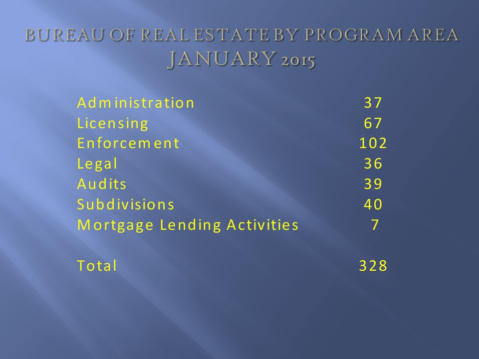 BUREAU OF REAL ESTATE BY PROGRAM AREA JANUARY 2015
