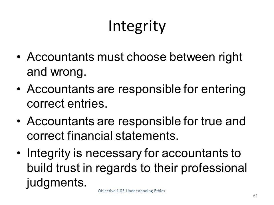 Objective 1.03 Understanding Ethics