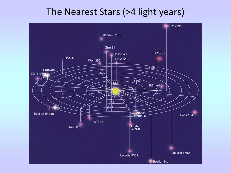 The Nearest Stars (>4 light years)