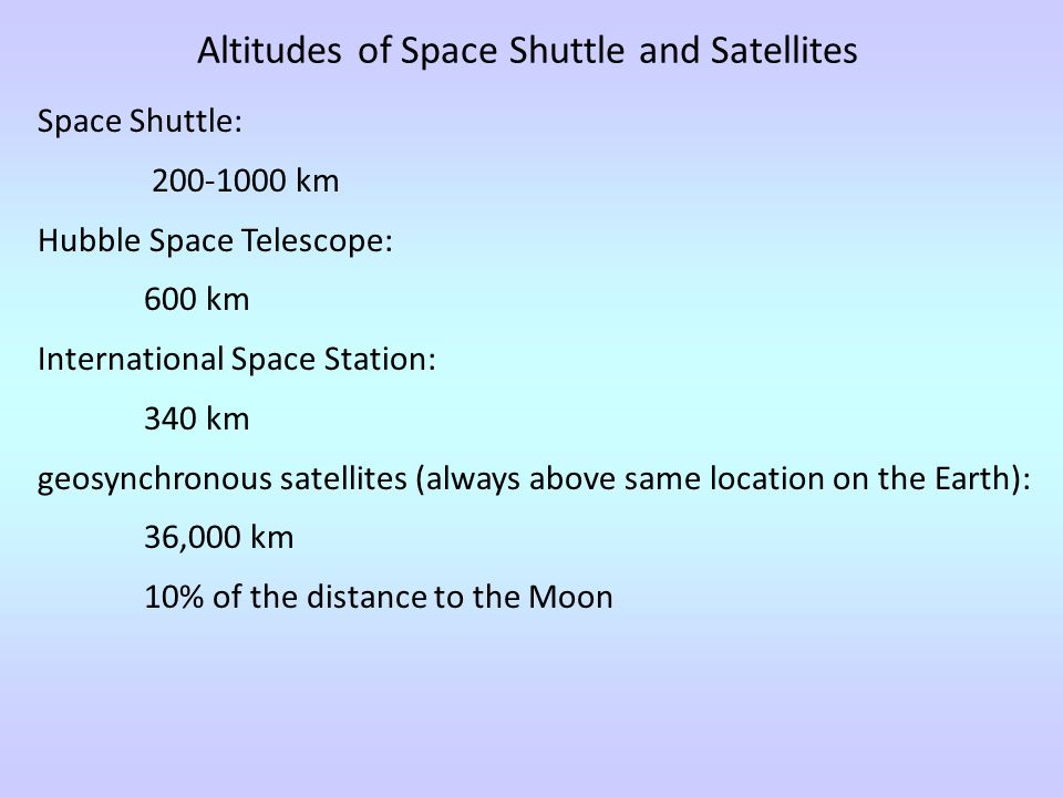 Altitudes of Space Shuttle and Satellites