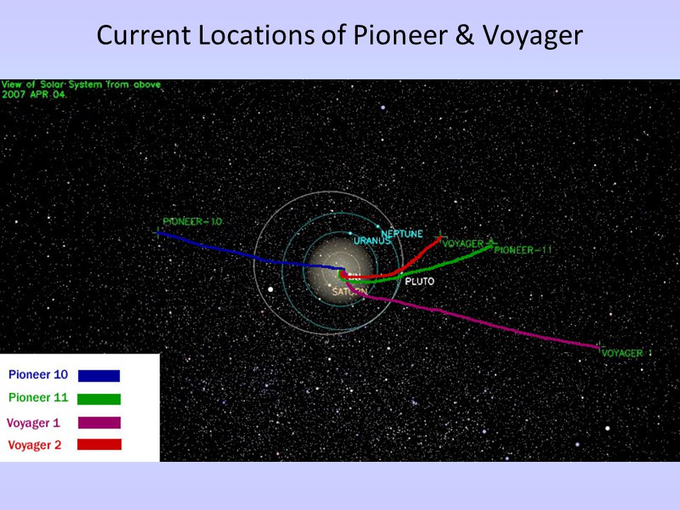 Current Locations of Pioneer & Voyager