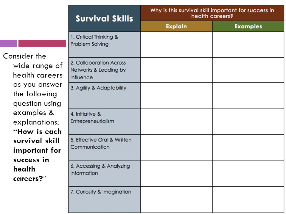 Consider the wide range of health careers as you answer the following question using examples & explanations: How is each survival skill important for success in health careers