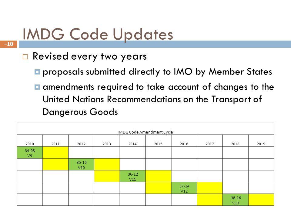 IMDG Code Amendment Cycle