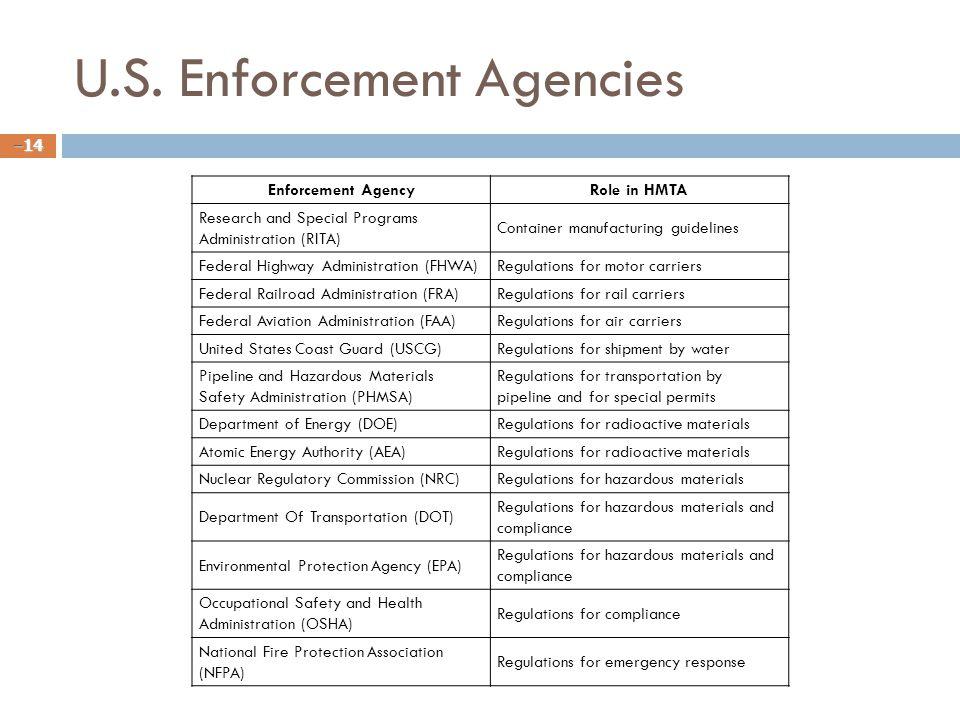 U.S. Enforcement Agencies