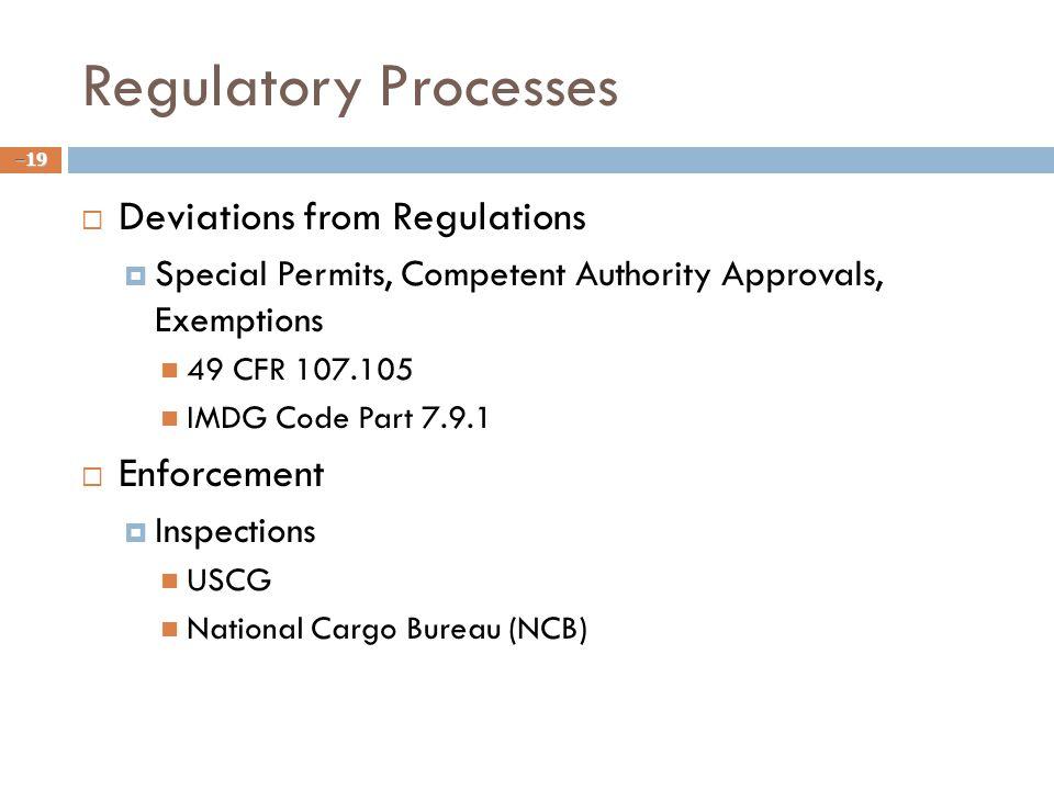 Regulatory Processes Deviations from Regulations Enforcement