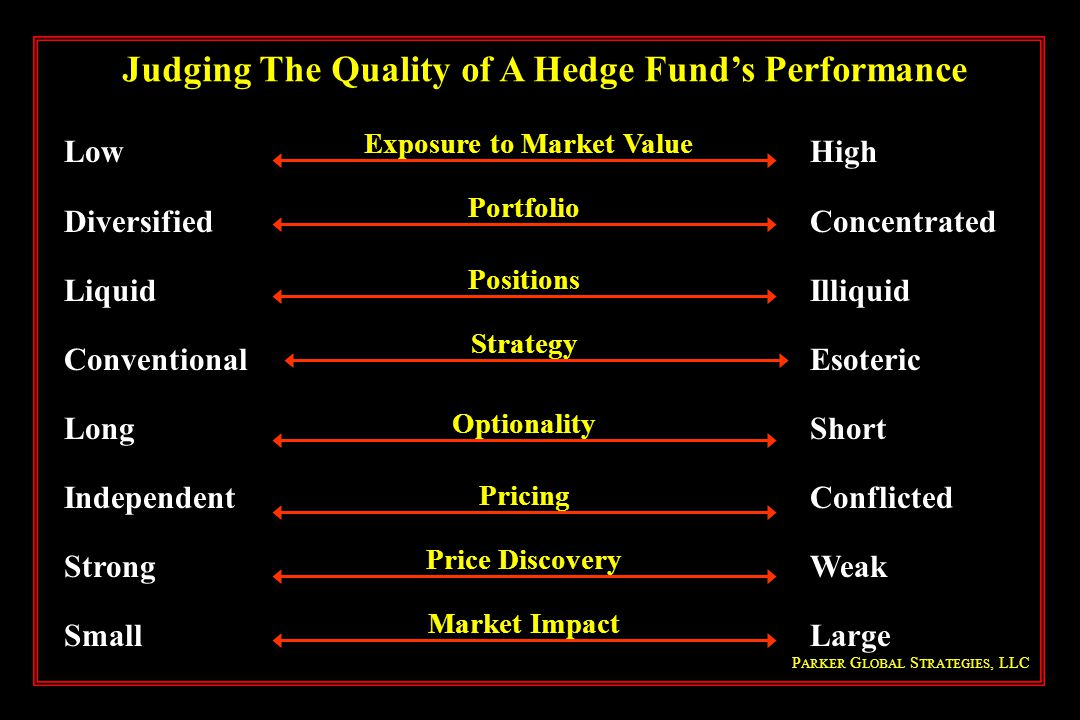 Judging The Quality of A Hedge Fund's Performance