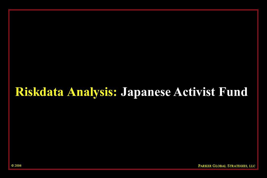 Riskdata Analysis: Japanese Activist Fund