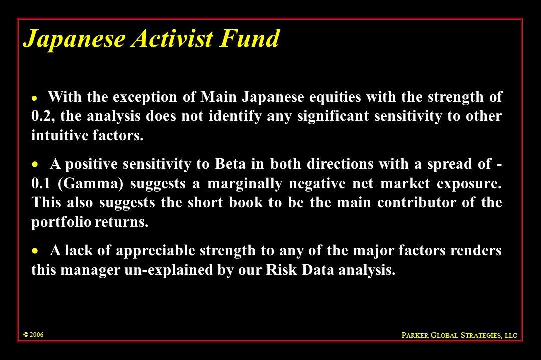 Japanese Activist Fund