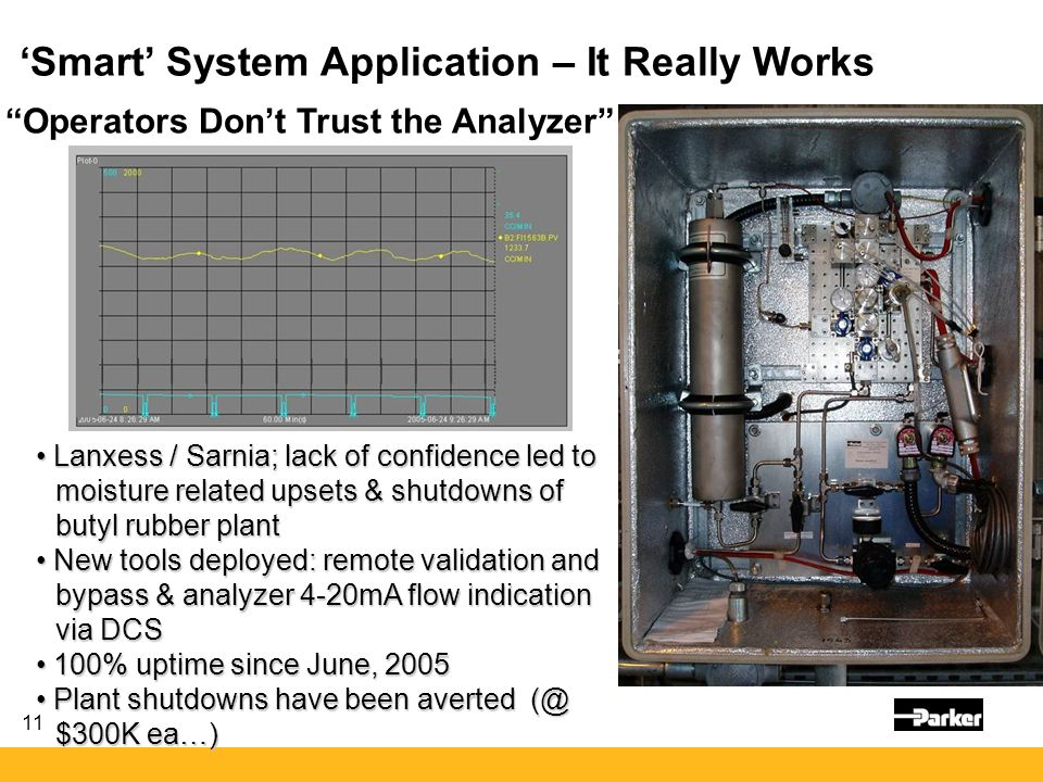 Operators Don't Trust the Analyzer
