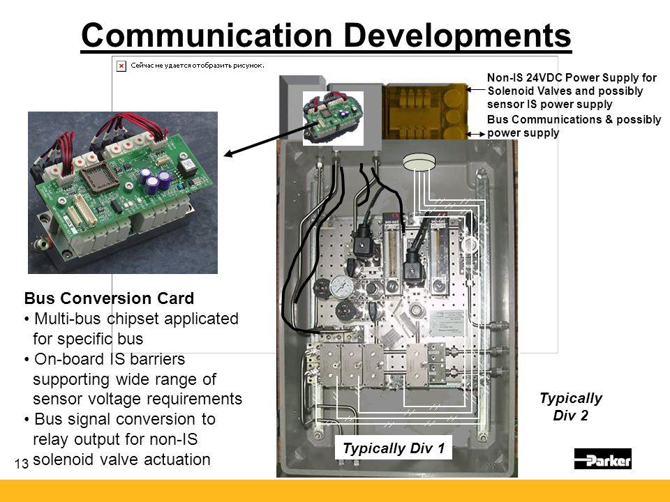 Communication Developments