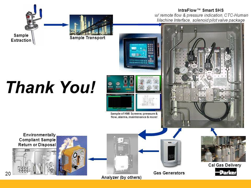 Sample of HMI Screens; pressure & flow, alarms, maintenance & more!
