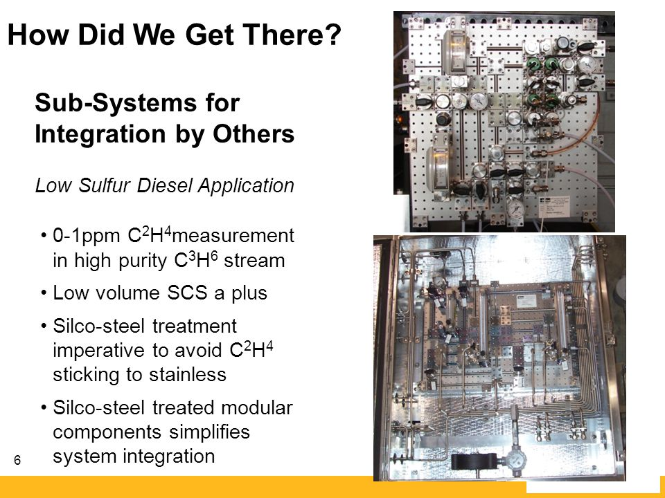 How Did We Get There Sub-Systems for Integration by Others