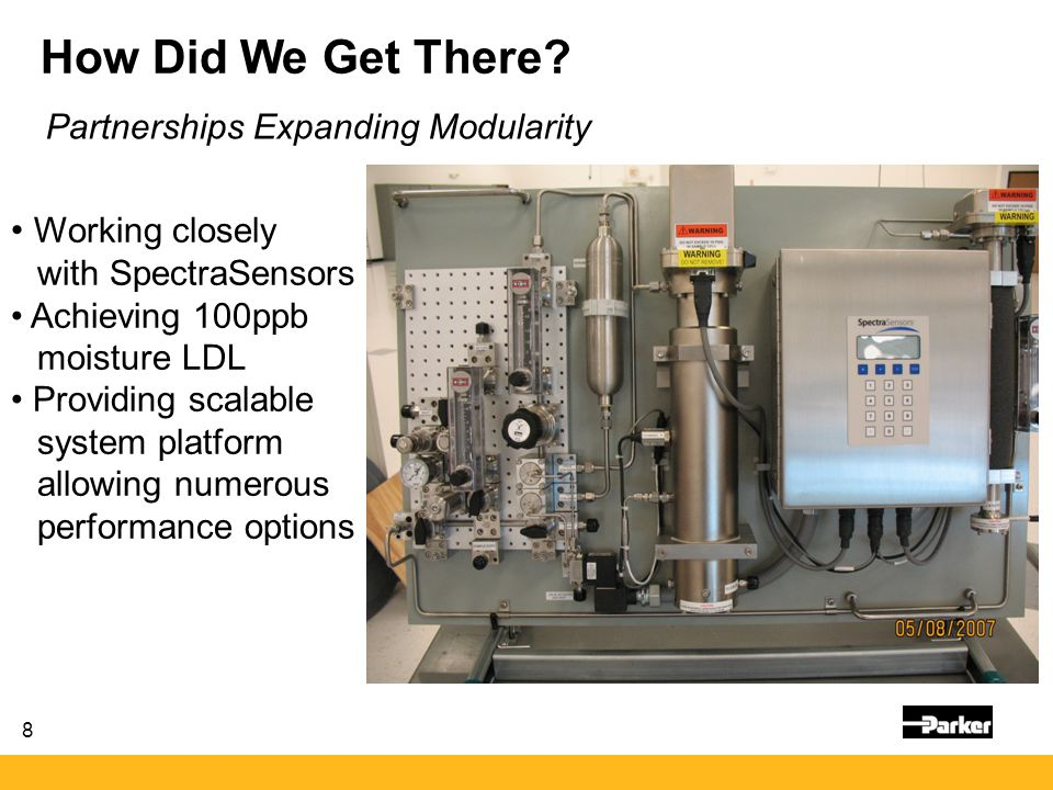 How Did We Get There Working closely with SpectraSensors