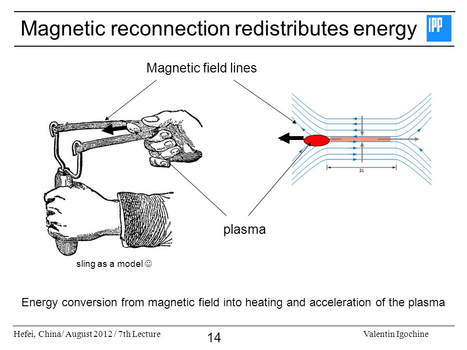 Magnetic reconnection redistributes energy