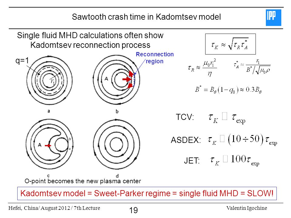 Sawtooth crash time in Kadomtsev model